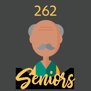 Seniors Served